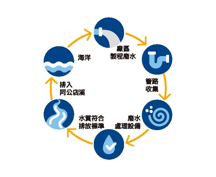 水污染防治.png (24 KB)
